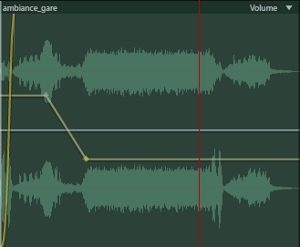 L'interface d'Adobe Audition